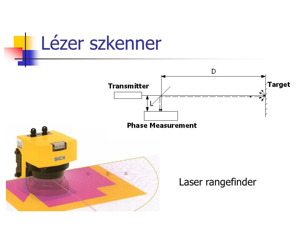 Lézer szkenner Laser rangefinder
