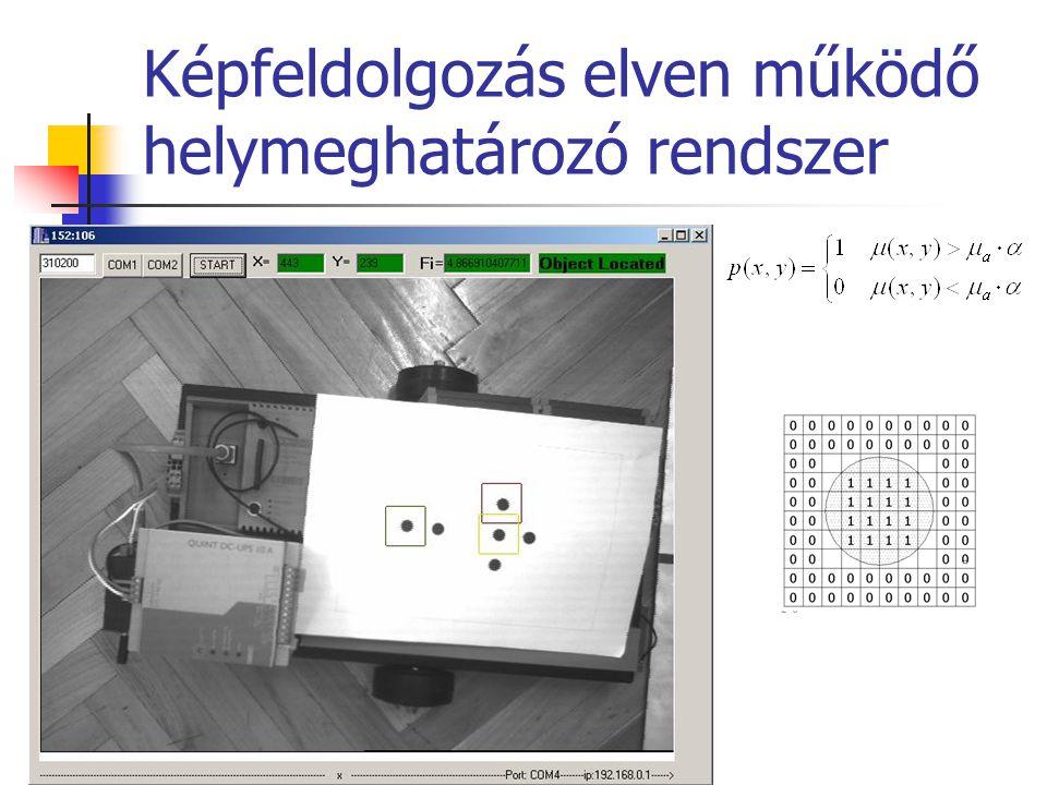 Képfeldolgozás elven működő helymeghatározó rendszer