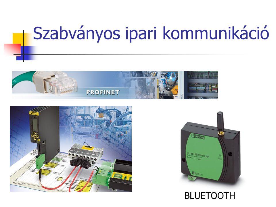Szabványos ipari kommunikáció