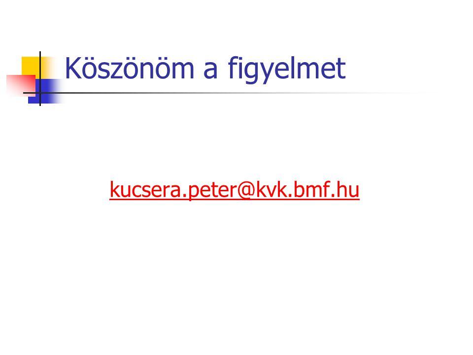 Köszönöm a figyelmet kucsera.peter@kvk.bmf.hu