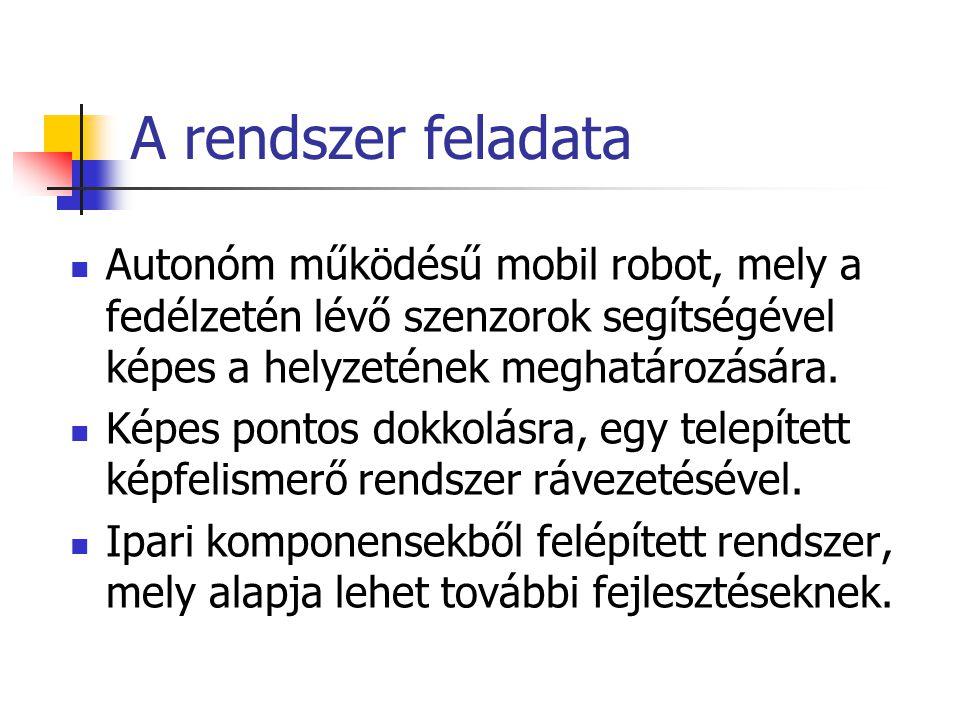 A rendszer feladata Autonóm működésű mobil robot, mely a fedélzetén lévő szenzorok segítségével képes a helyzetének meghatározására.