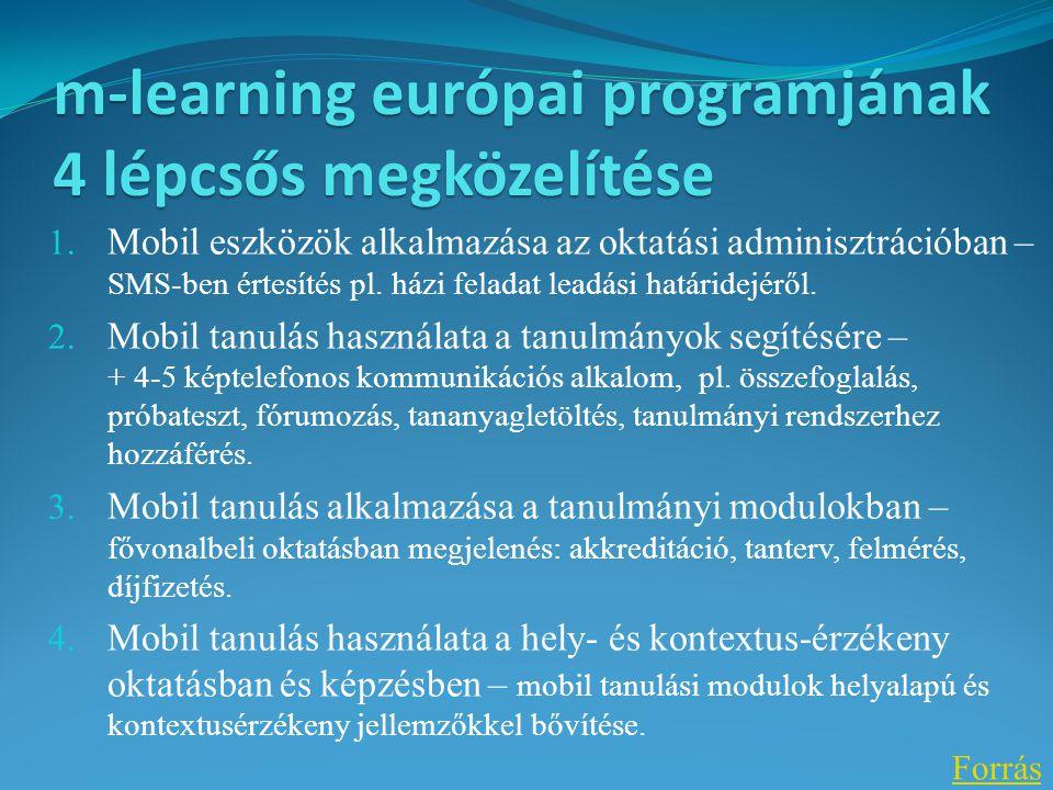 m-learning európai programjának 4 lépcsős megközelítése