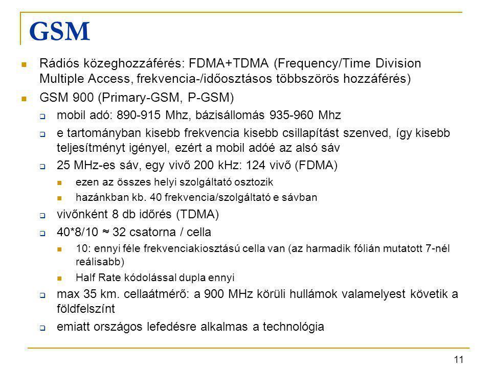 GSM Rádiós közeghozzáférés: FDMA+TDMA (Frequency/Time Division Multiple Access, frekvencia-/időosztásos többszörös hozzáférés)