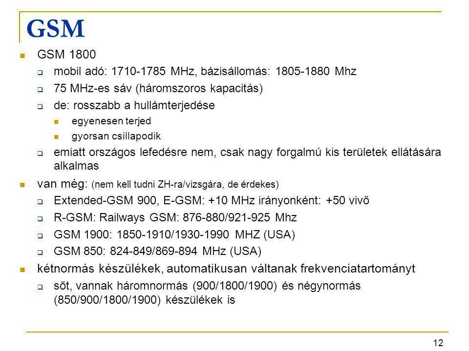 GSM GSM 1800 van még: (nem kell tudni ZH-ra/vizsgára, de érdekes)