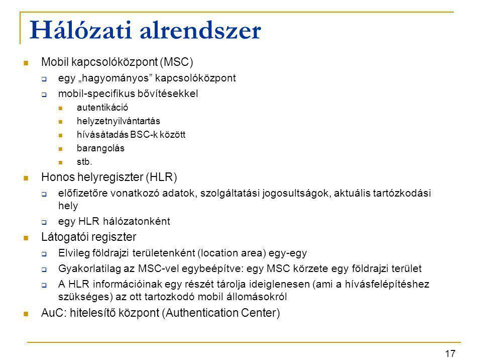 Hálózati alrendszer Mobil kapcsolóközpont (MSC)