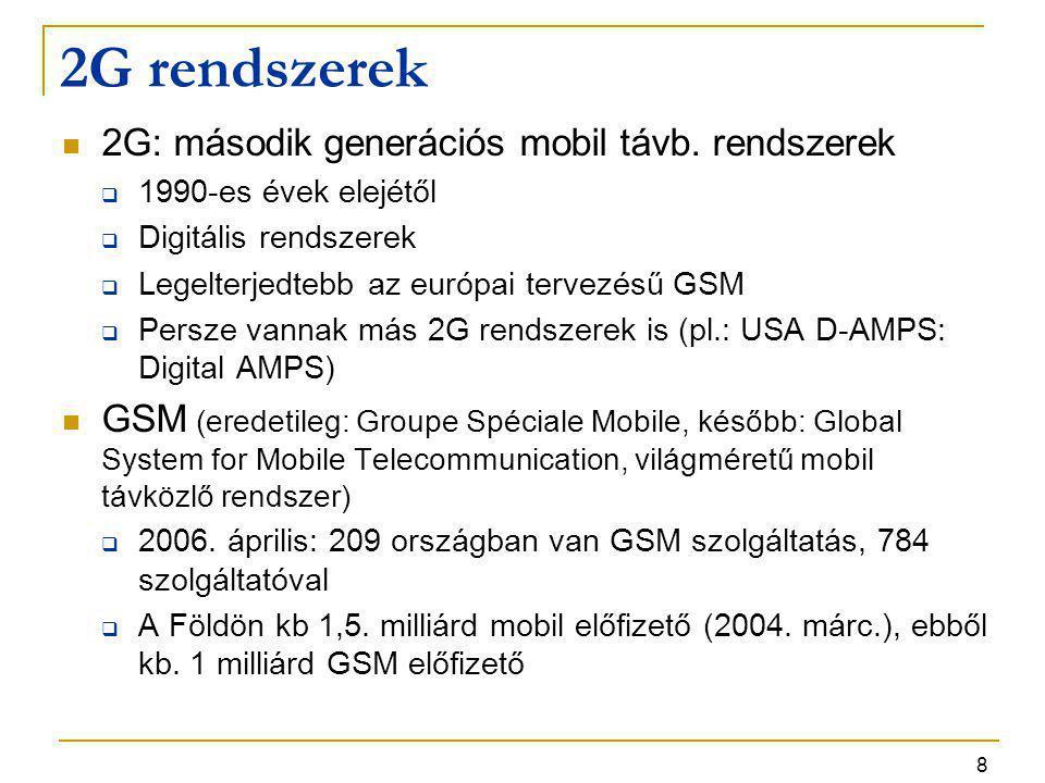 2G rendszerek 2G: második generációs mobil távb. rendszerek