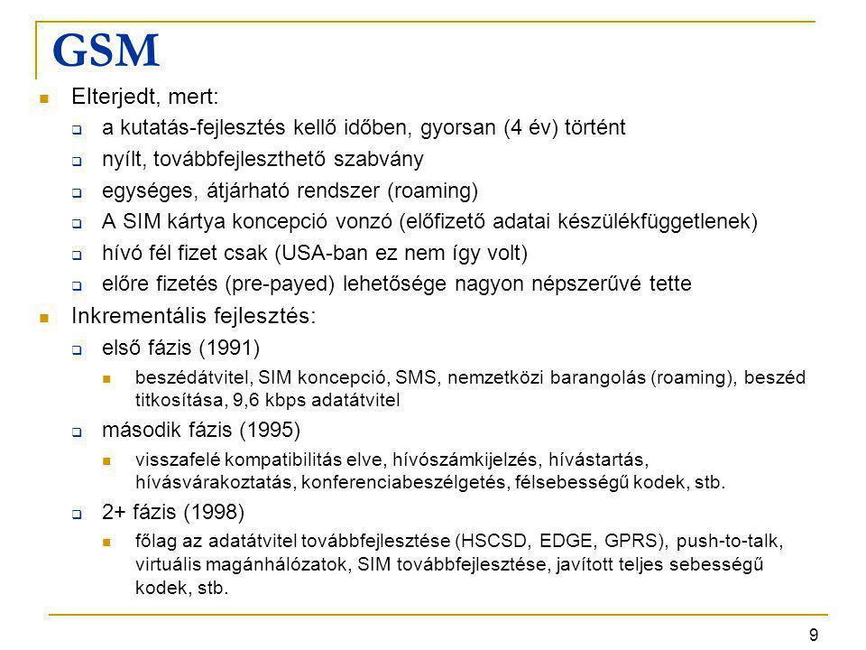 GSM Elterjedt, mert: Inkrementális fejlesztés: