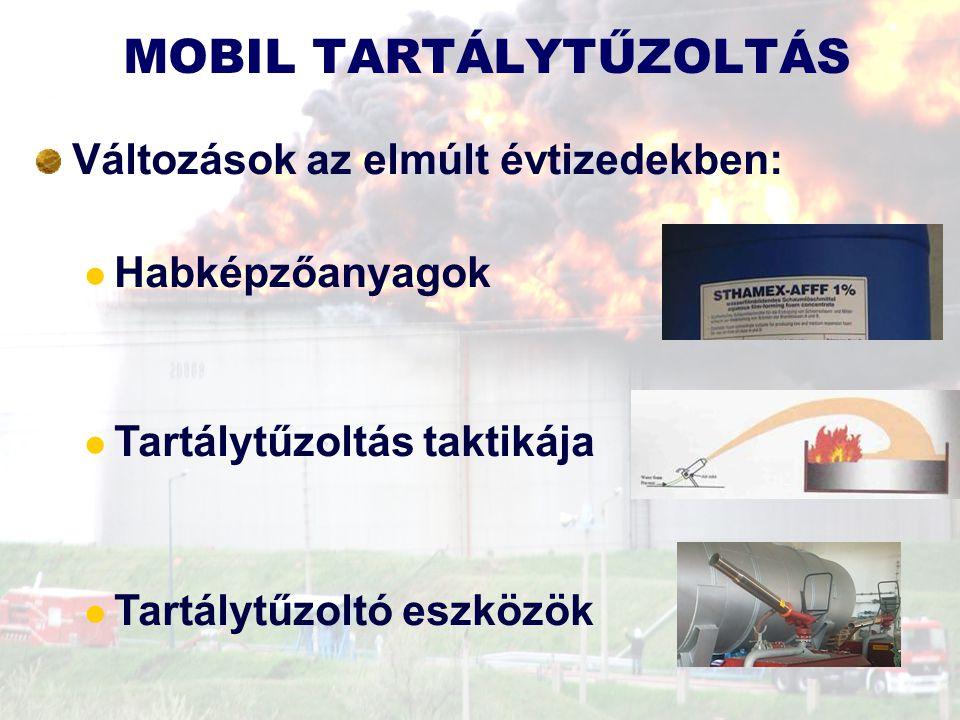 MOBIL TARTÁLYTŰZOLTÁS