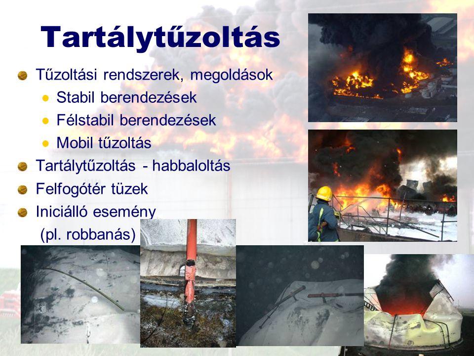 Tartálytűzoltás Tűzoltási rendszerek, megoldások Stabil berendezések