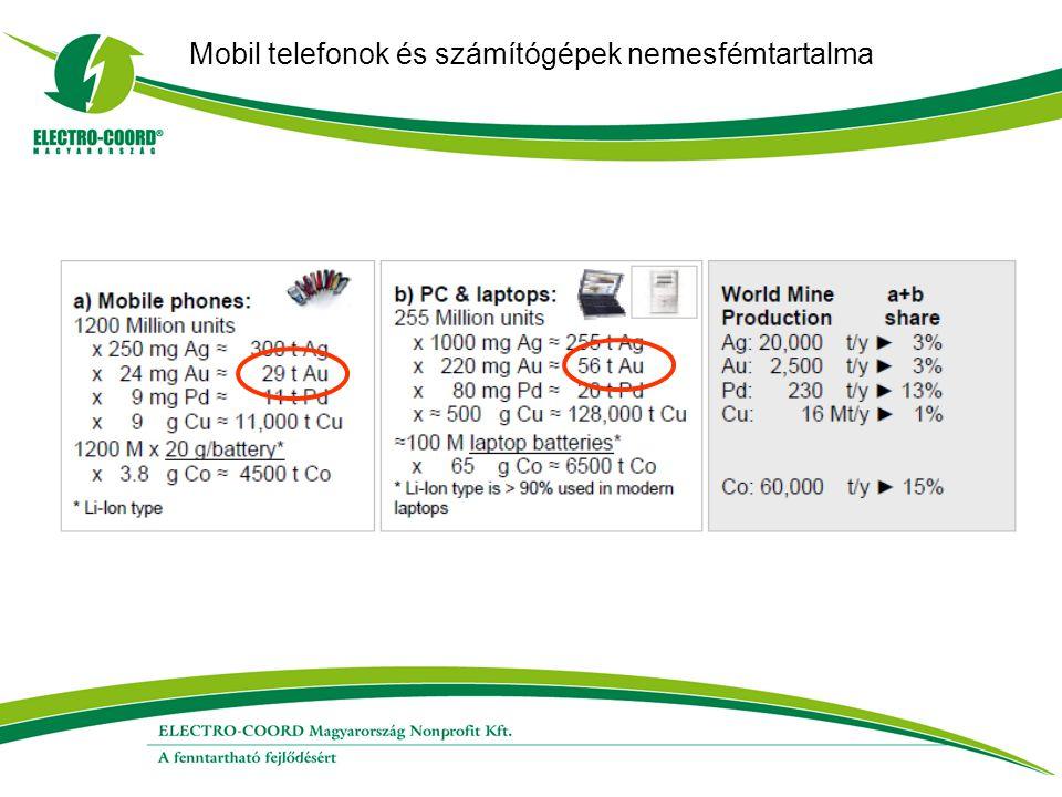 Mobil telefonok és számítógépek nemesfémtartalma