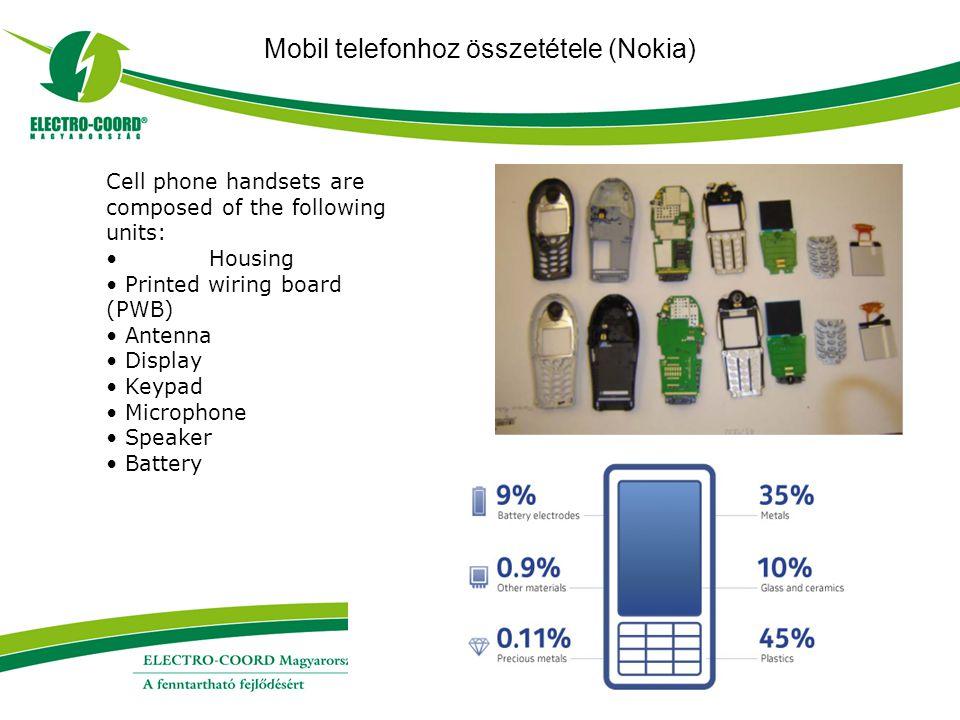 Mobil telefonhoz összetétele (Nokia)