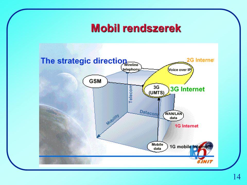 Mobil rendszerek