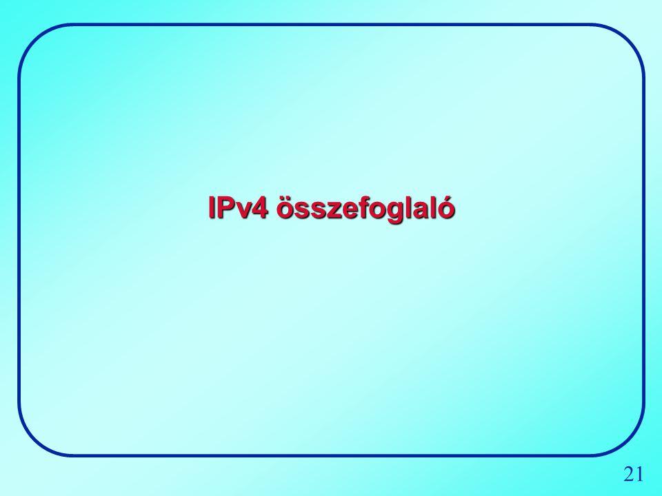 IPv4 összefoglaló