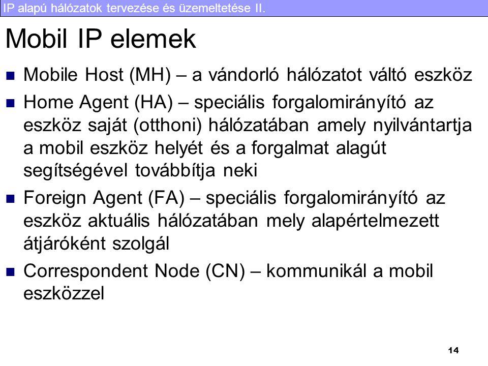 Mobil IP elemek Mobile Host (MH) – a vándorló hálózatot váltó eszköz