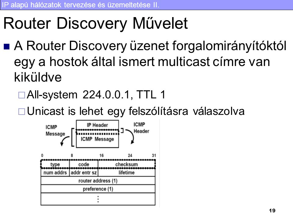 Router Discovery Művelet