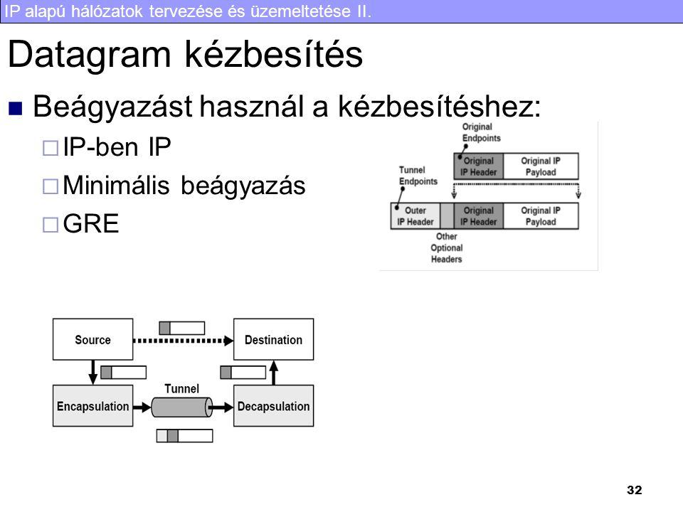 Datagram kézbesítés Beágyazást használ a kézbesítéshez: IP-ben IP