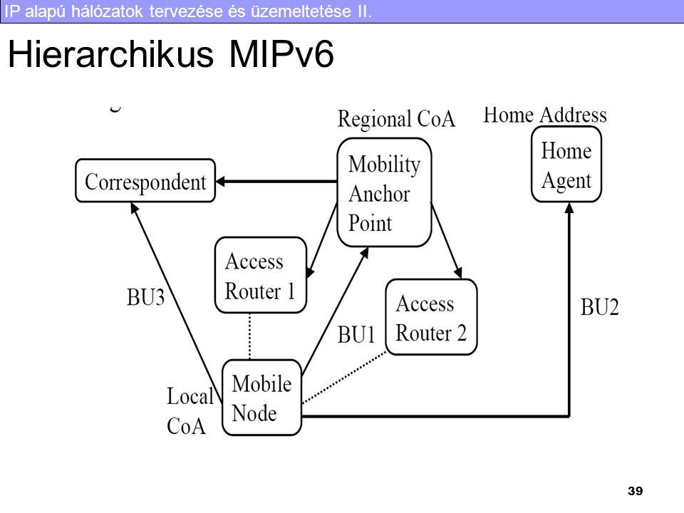 Hierarchikus MIPv6