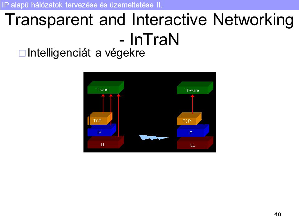 Transparent and Interactive Networking - InTraN