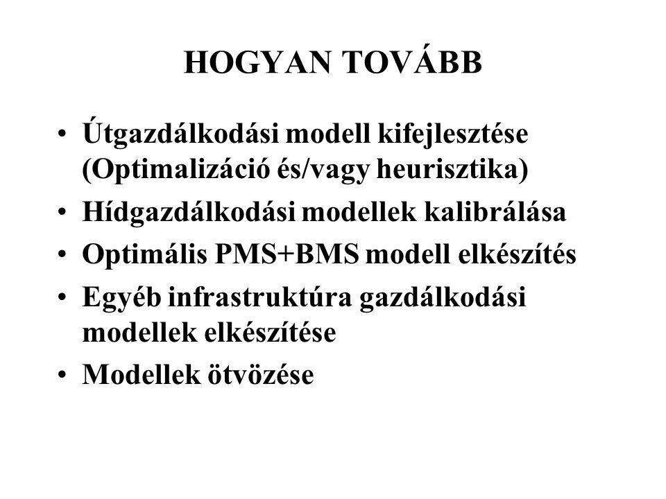 HOGYAN TOVÁBB Útgazdálkodási modell kifejlesztése (Optimalizáció és/vagy heurisztika) Hídgazdálkodási modellek kalibrálása.