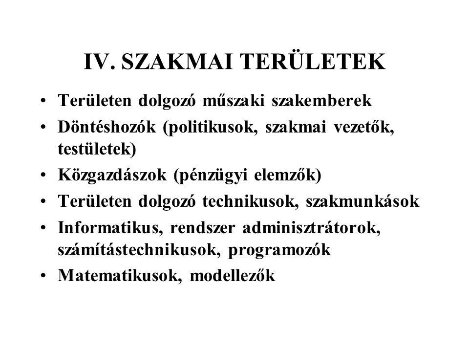 IV. SZAKMAI TERÜLETEK Területen dolgozó műszaki szakemberek