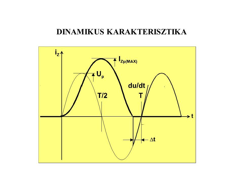 DINAMIKUS KARAKTERISZTIKA