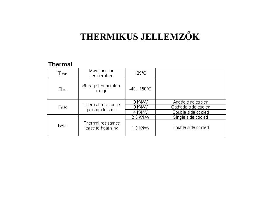THERMIKUS JELLEMZŐK