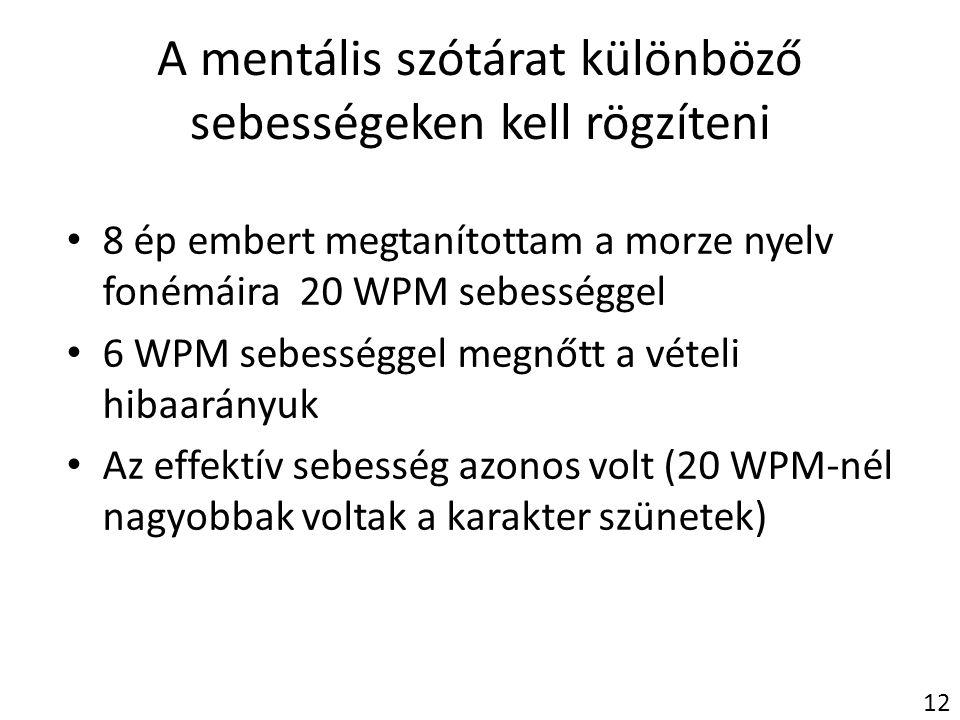 A mentális szótárat különböző sebességeken kell rögzíteni