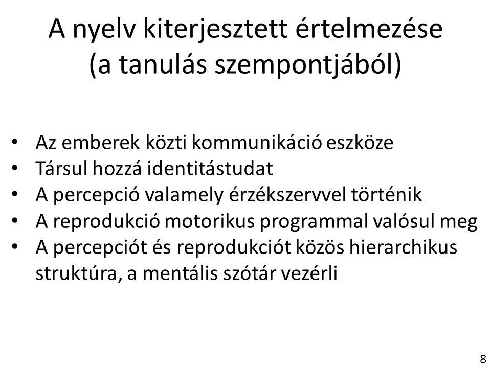 A nyelv kiterjesztett értelmezése (a tanulás szempontjából)