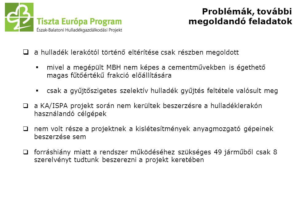 Problémák, további megoldandó feladatok