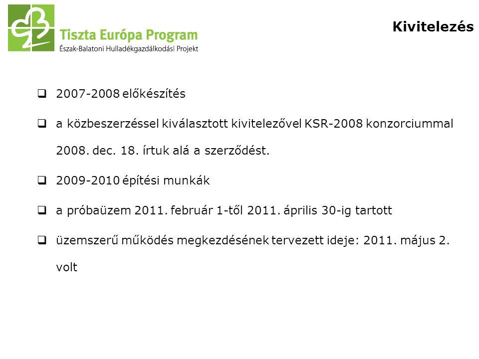 Kivitelezés 2007-2008 előkészítés