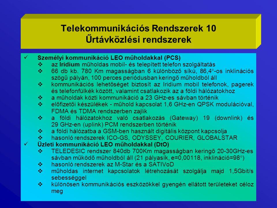 Telekommunikációs Rendszerek 10 Űrtávközlési rendszerek