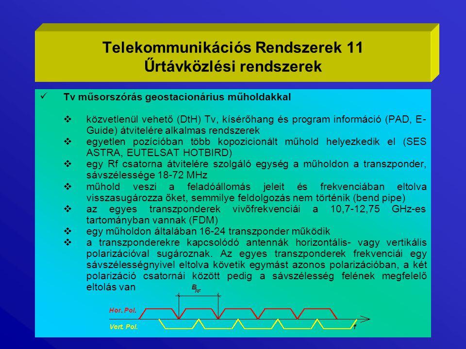 Telekommunikációs Rendszerek 11 Űrtávközlési rendszerek