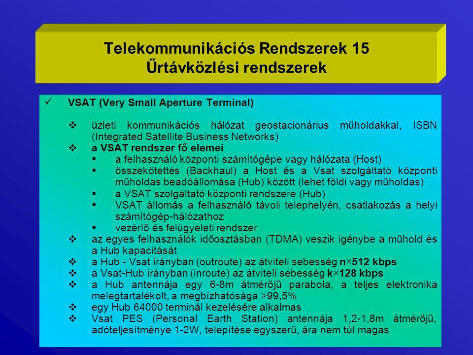Telekommunikációs Rendszerek 15 Űrtávközlési rendszerek