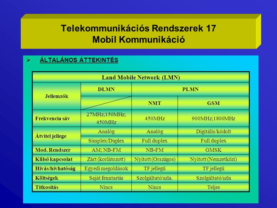Telekommunikációs Rendszerek 17 Mobil Kommunikáció