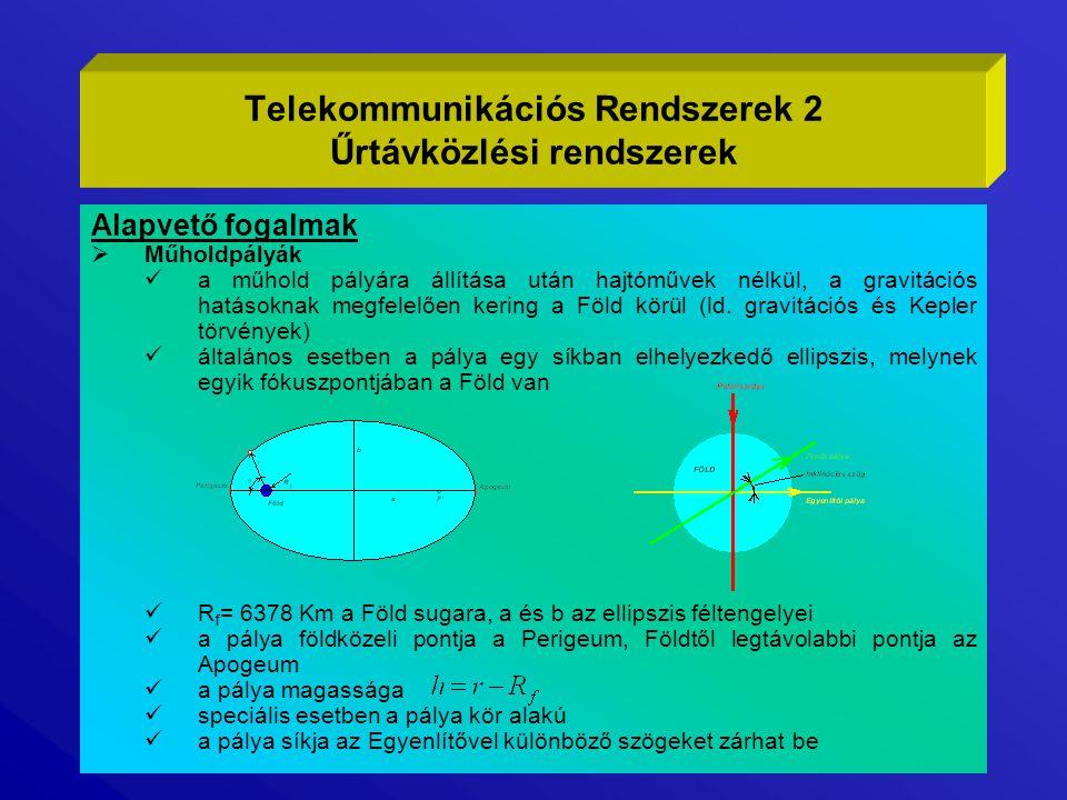 Telekommunikációs Rendszerek 2 Űrtávközlési rendszerek