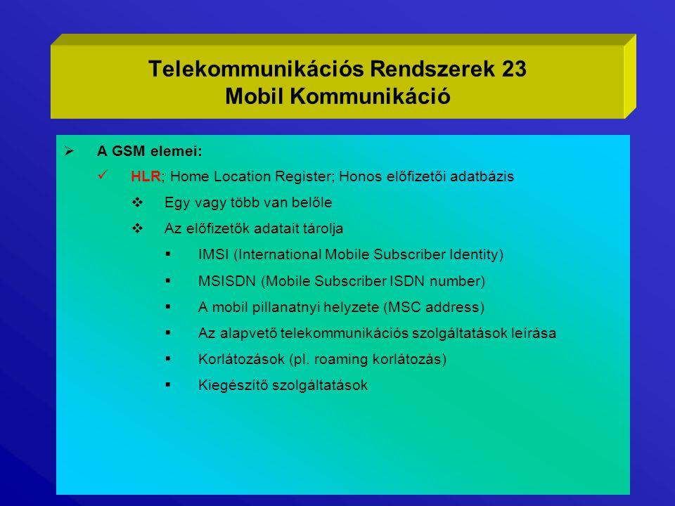 Telekommunikációs Rendszerek 23 Mobil Kommunikáció