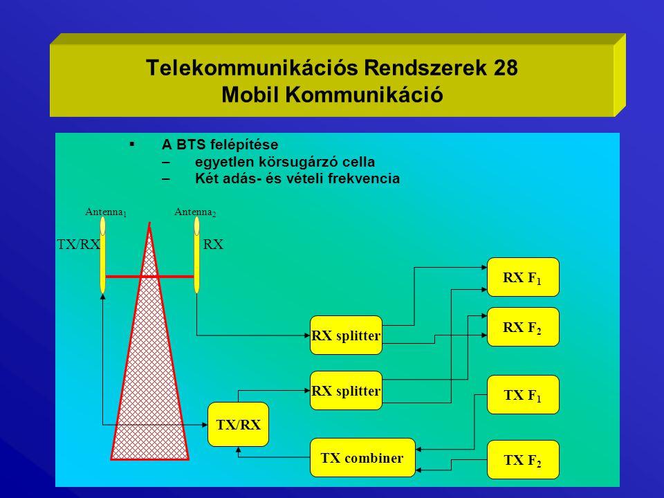 Telekommunikációs Rendszerek 28 Mobil Kommunikáció
