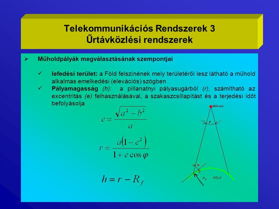 Telekommunikációs Rendszerek 3 Űrtávközlési rendszerek