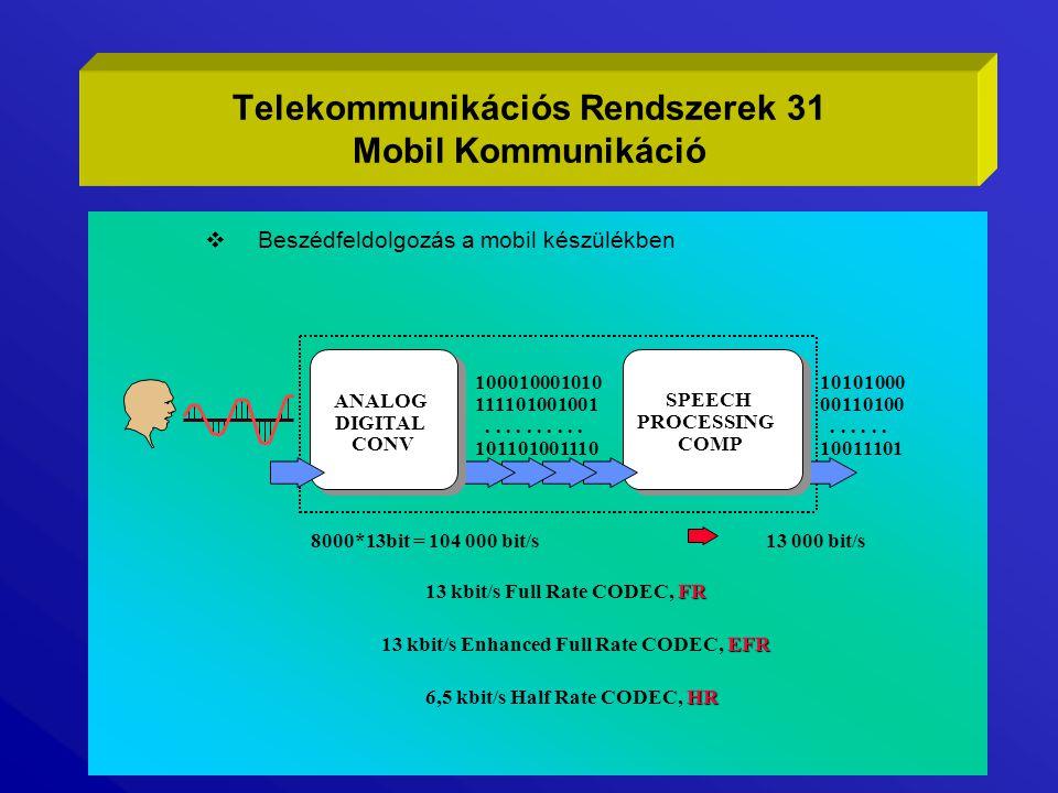 Telekommunikációs Rendszerek 31 Mobil Kommunikáció
