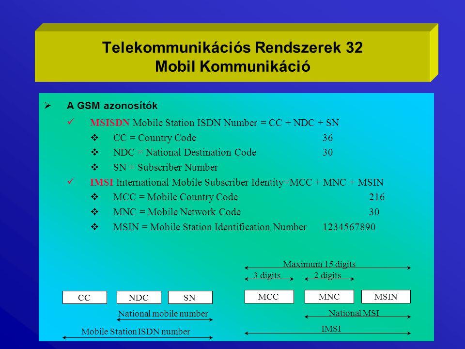Telekommunikációs Rendszerek 32 Mobil Kommunikáció