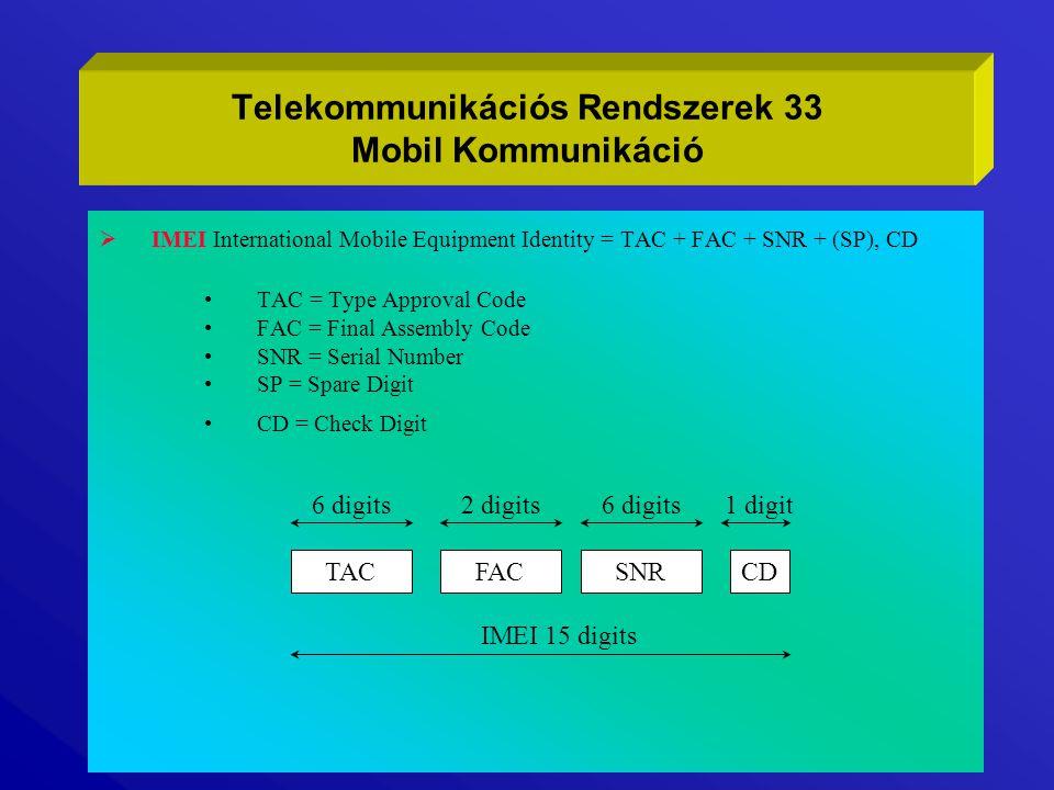 Telekommunikációs Rendszerek 33 Mobil Kommunikáció