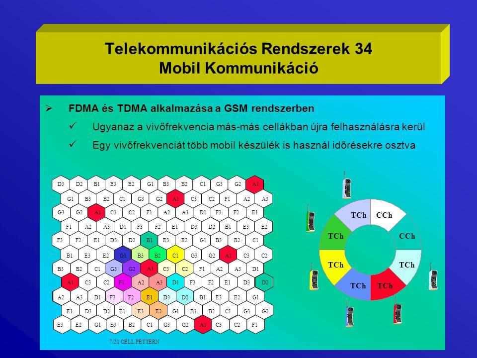 Telekommunikációs Rendszerek 34 Mobil Kommunikáció