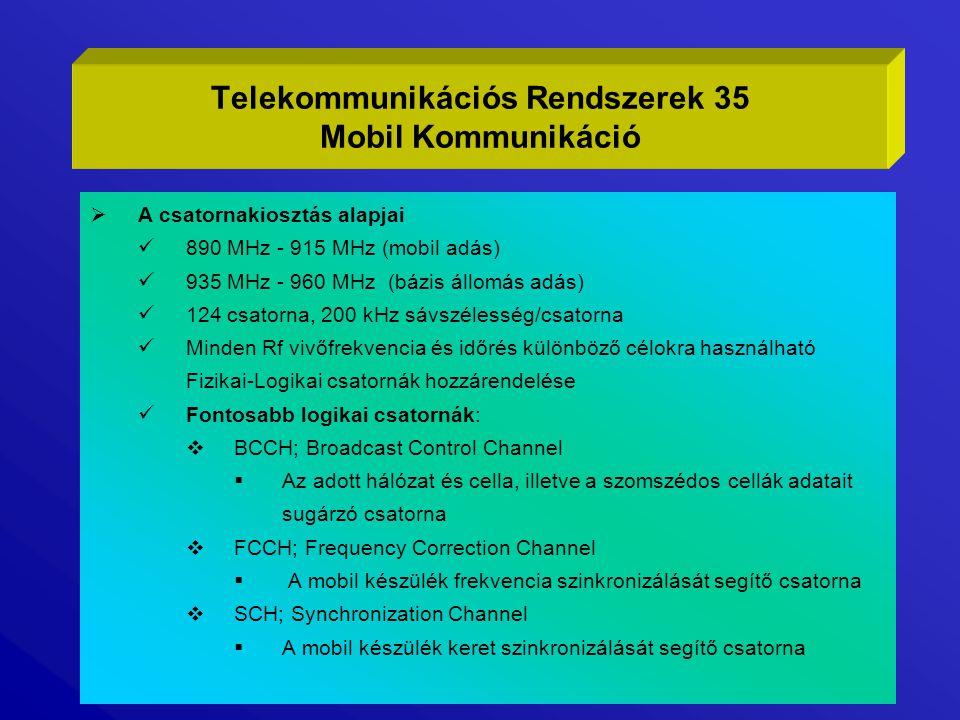 Telekommunikációs Rendszerek 35 Mobil Kommunikáció