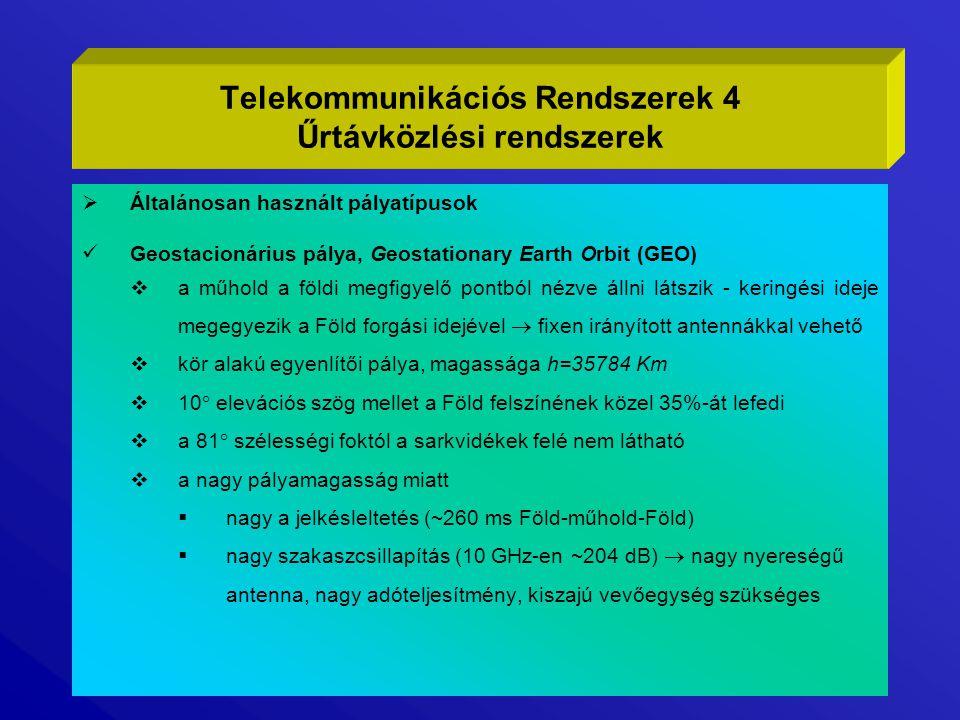 Telekommunikációs Rendszerek 4 Űrtávközlési rendszerek