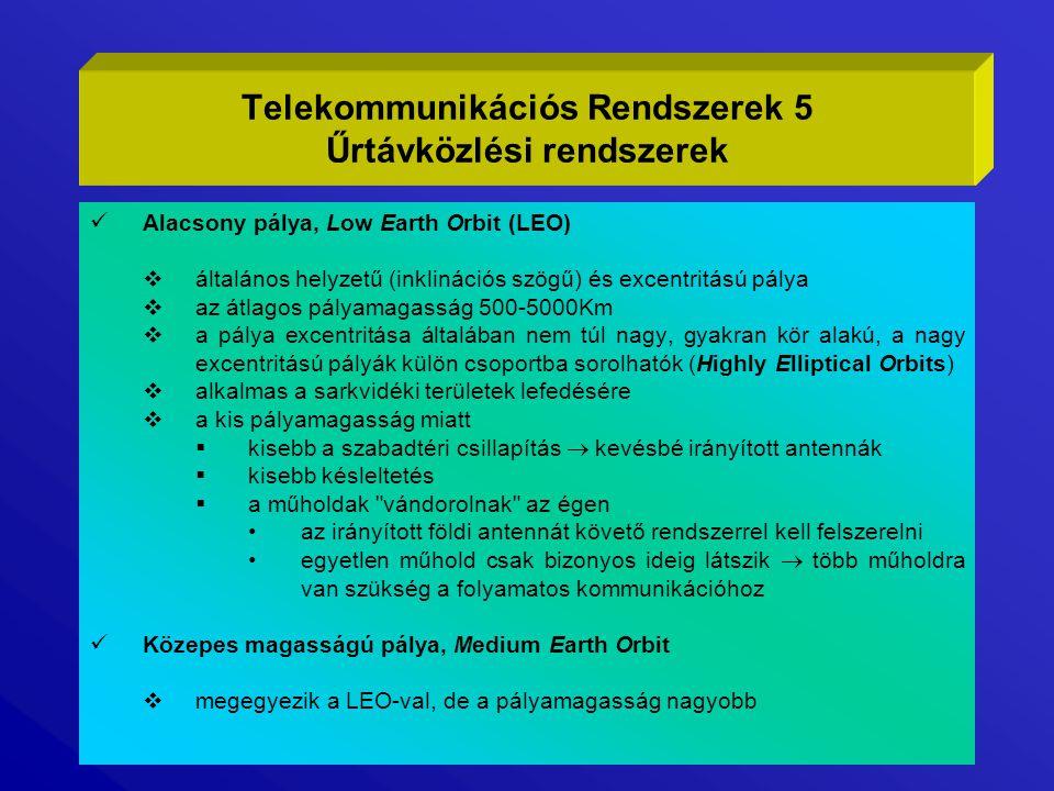Telekommunikációs Rendszerek 5 Űrtávközlési rendszerek