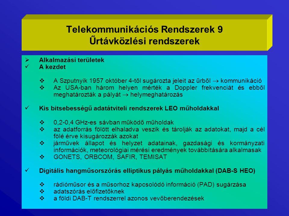 Telekommunikációs Rendszerek 9 Űrtávközlési rendszerek