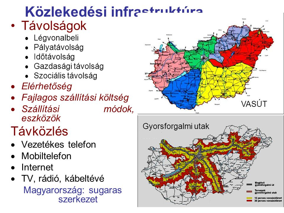 Közlekedési infrastruktúra