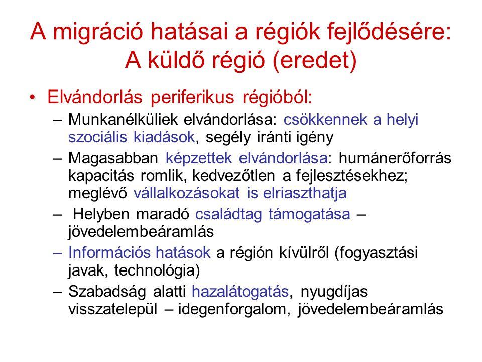 A migráció hatásai a régiók fejlődésére: A küldő régió (eredet)