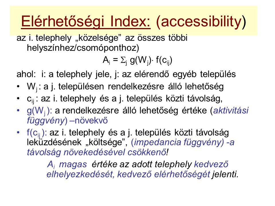 Elérhetőségi Index: (accessibility)