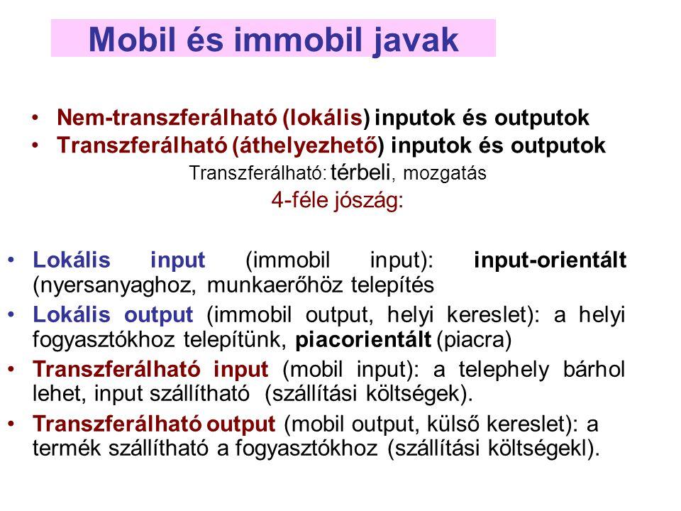 Transzferálható: térbeli, mozgatás